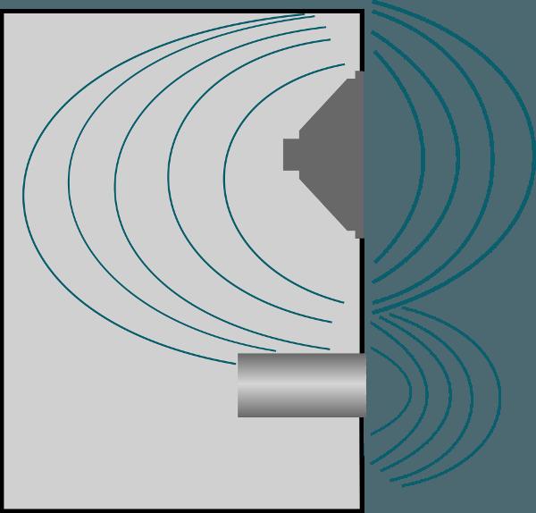 Schéma Enceinte Bass Reflex avec Conduit_600