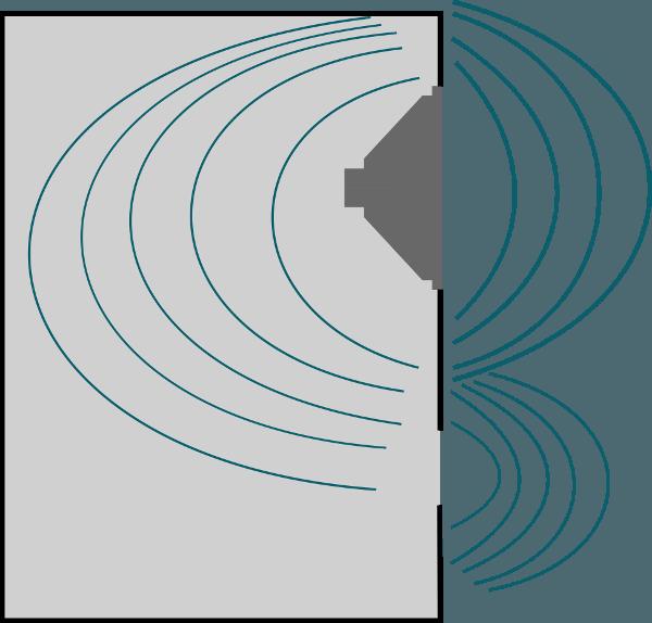 Schéma Enceinte Bass Reflex_600